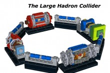 A University of Liverpool student aims to get his miniature Lego design of the Large Hadron Collider made by the company.