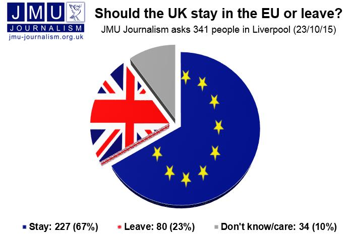UK_EU_vox_pop_poll_result_graphic